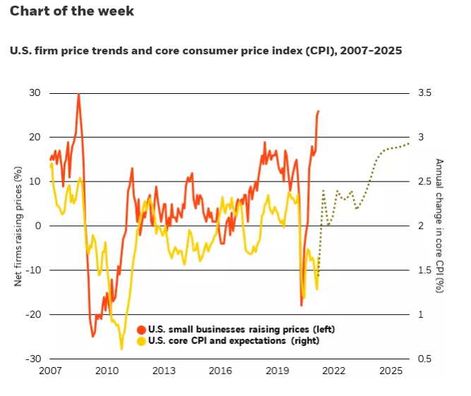 Article Image 1 Inflation beyond near-term volatility 03-05